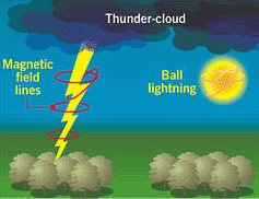 thunder19.png