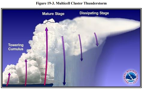 thunder6.png